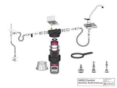 carbonit vario hp comfort